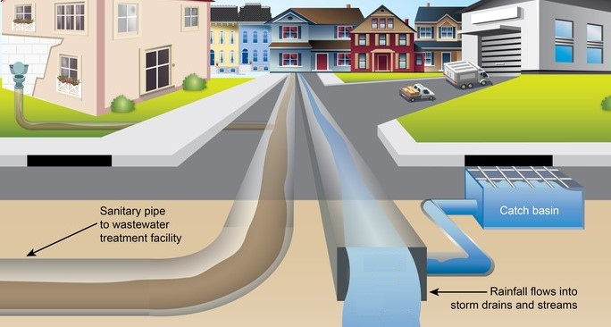 visual depiction of street reconstruction