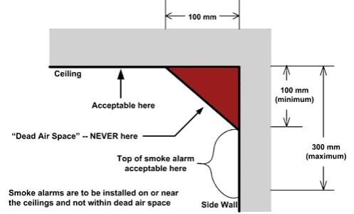smoke alarm intallation diagram